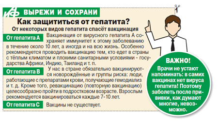 профилактика в с д гепатитов и спида