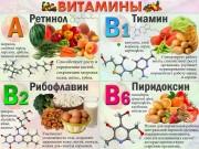 Какие витамины можно пить при вич