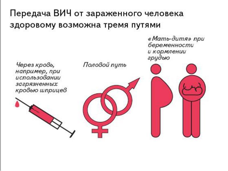 Трихомониаз у женщин фото симптомы и лечение препаратами