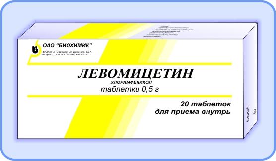 Левомицетин от простатита